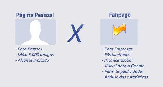 facebook-versus